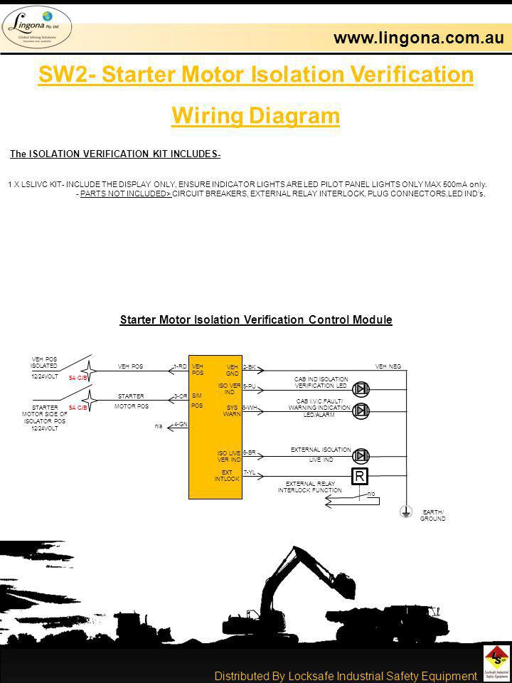 www.lingona.com.au SW2- Starter Motor Isolation Verification Wiring Diagram 5A C/B Starter Motor Isolation Verification Control Module VEH GND 2-BK 1-RD VEH POS VEH POS ISOLATED 12/24VOLT VEH NEG 5A C/B 3-OR STARTER MOTOR POS STARTER MOTOR SIDE OF ISOLATOR POS 12/24VOLT 4-GN S/M POS VEH POS EXT INTLOCK 7-YL EXTERNAL RELAY INTERLOCK FUNCTION R EARTH/ GROUND n/a n/o 5-PU CAB IND ISOLATION VERIFICATION LED ISO VER IND SYS WARN 6-BR CAB I.V.C.FAULT/ WARNING INDICATION LED/ALARM 8-WH ISO LIVE VER IND EXTERNAL ISOLATION LIVE IND The ISOLATION VERIFICATION KIT INCLUDES- 1 X LSLIVC KIT- INCLUDE THE DISPLAY ONLY, ENSURE INDICATOR LIGHTS ARE LED PILOT PANEL LIGHTS ONLY MAX 500mA only.
