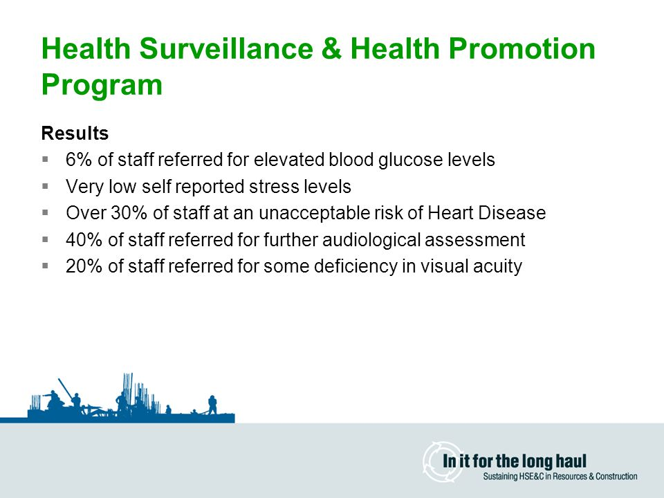 Health Surveillance & Health Promotion Program Results  6% of staff referred for elevated blood glucose levels  Very low self reported stress levels  Over 30% of staff at an unacceptable risk of Heart Disease  40% of staff referred for further audiological assessment  20% of staff referred for some deficiency in visual acuity