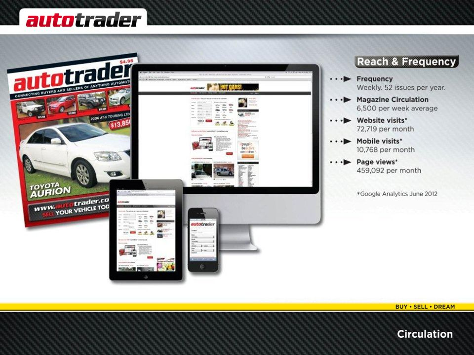 About autotrader is Western Australia's weekly Car, Motorcycle, 4x4, Truck, Marine and Leisure all-rounder.