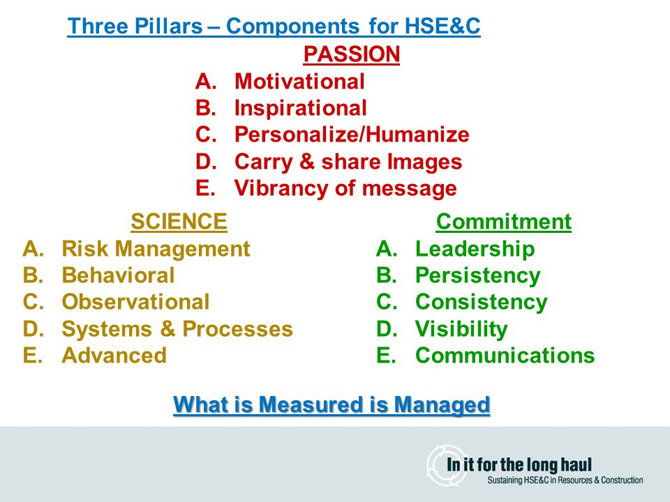Commitment A.Leadership B.Persistency C.Consistency D.Visibility E.Communications Three Pillars – Components for HSE&C SCIENCE A.Risk Management B.Behavioral C.Observational D.Systems & Processes E.Advanced PASSION A.Motivational B.Inspirational C.Personalize/Humanize D.Carry & share Images E.Vibrancy of message What is Measured is Managed