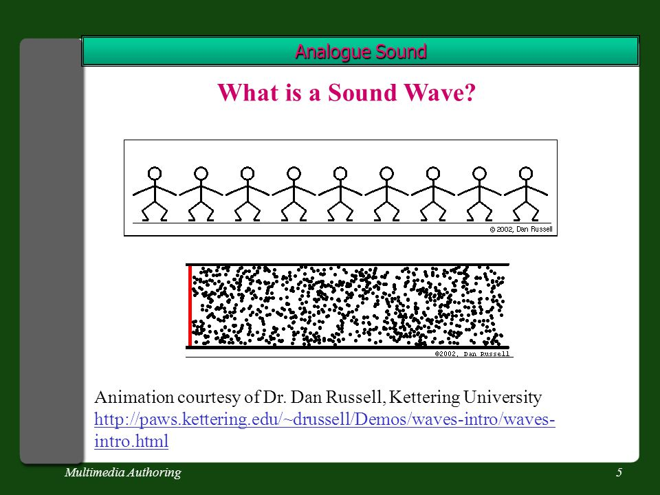 Multimedia Authoring15 Digital Sound Digitising Sound We can digitise sound from any source - natural or prerecorded.