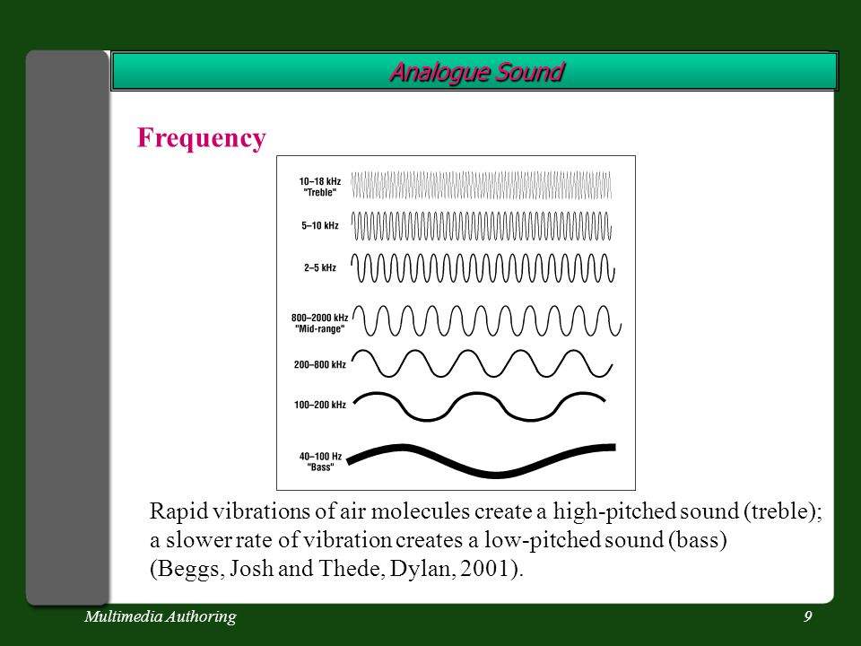 Multimedia Authoring9 Analogue Sound Rapid vibrations of air molecules create a high-pitched sound (treble); a slower rate of vibration creates a low-pitched sound (bass) (Beggs, Josh and Thede, Dylan, 2001).