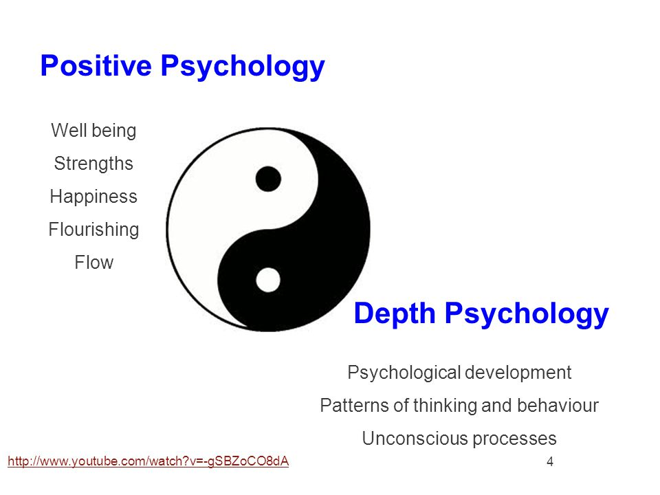 Positive Psychology 4 Well being Strengths Happiness Flourishing Flow Depth Psychology Psychological development Patterns of thinking and behaviour Un