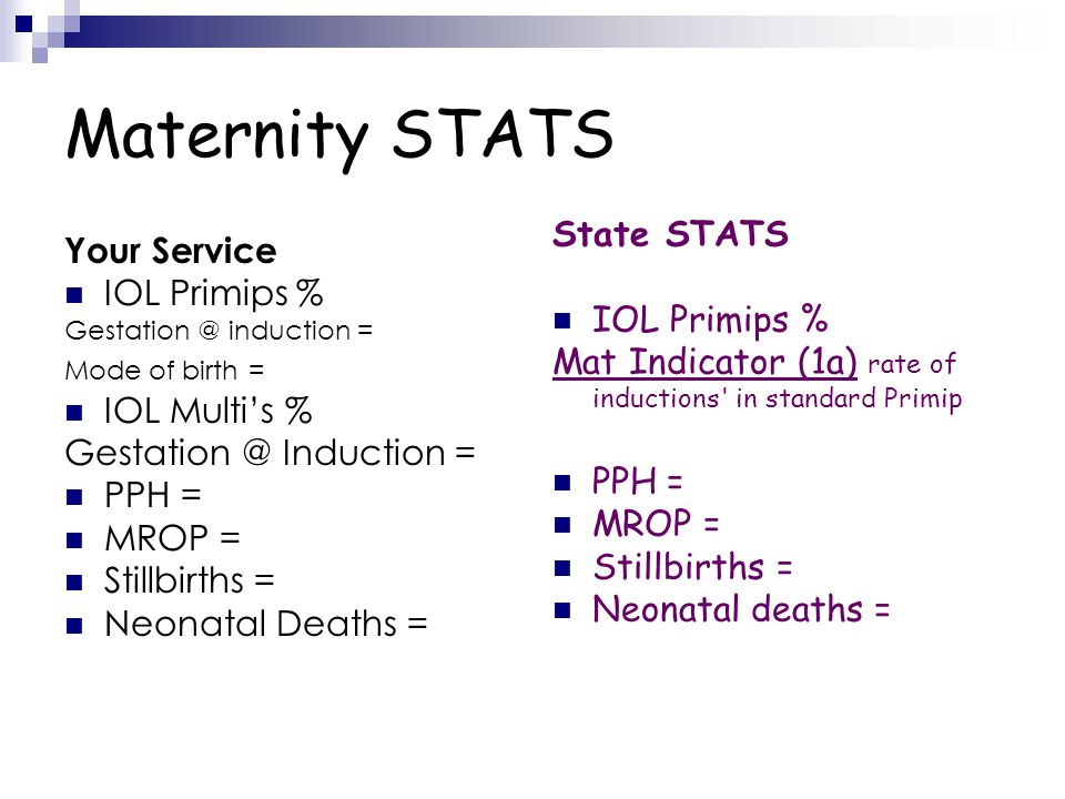 Maternity STATS Your Service IOL Primips % Gestation @ induction = Mode of birth = IOL Multi's % Gestation @ Induction = PPH = MROP = Stillbirths = Neonatal Deaths = State STATS IOL Primips % Mat Indicator (1a) rate of inductions in standard Primip PPH = MROP = Stillbirths = Neonatal deaths =