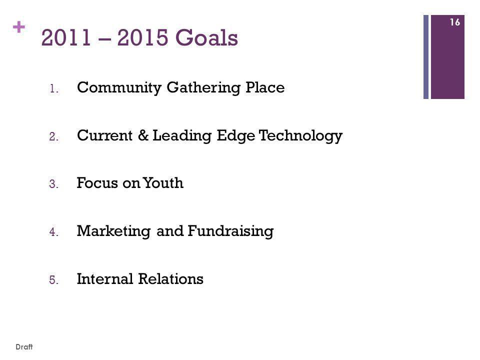 + 2011 – 2015 Goals 1. Community Gathering Place 2.