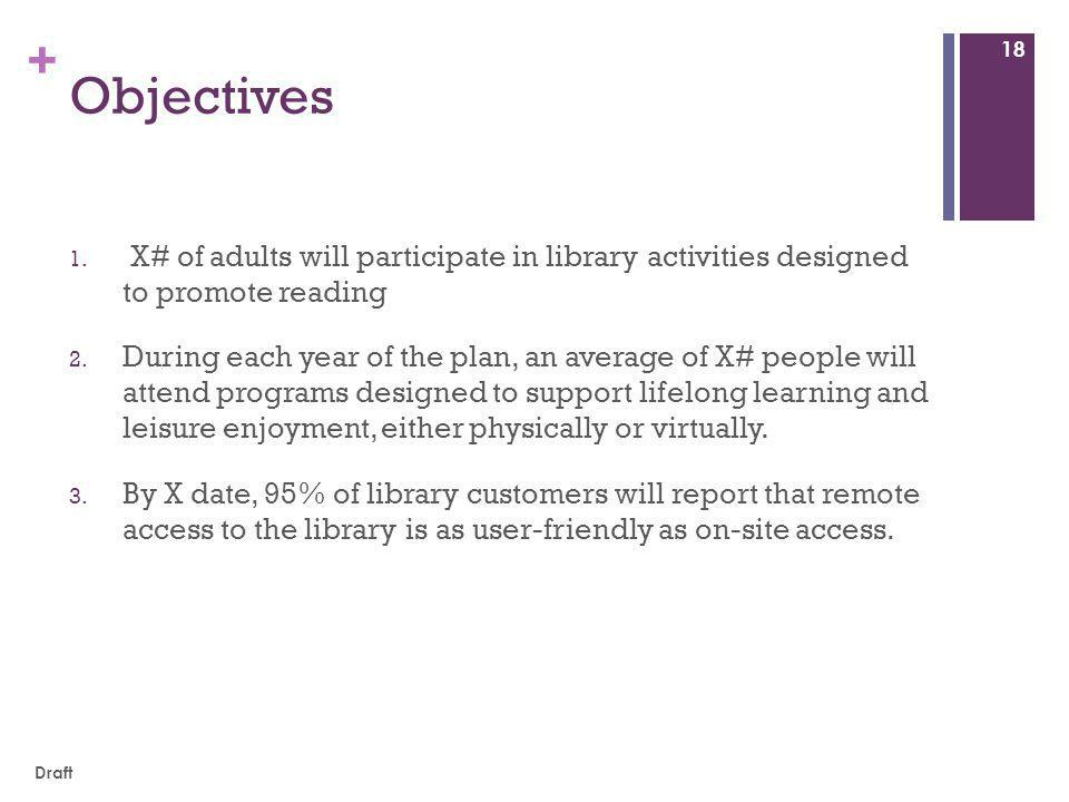 + Objectives 1.X# of adults will participate in library activities designed to promote reading 2.