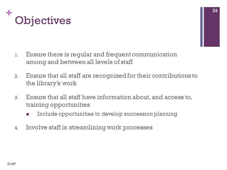 + Objectives 1.