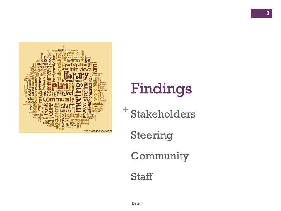 + Findings Stakeholders Steering Community Staff 3 Draft