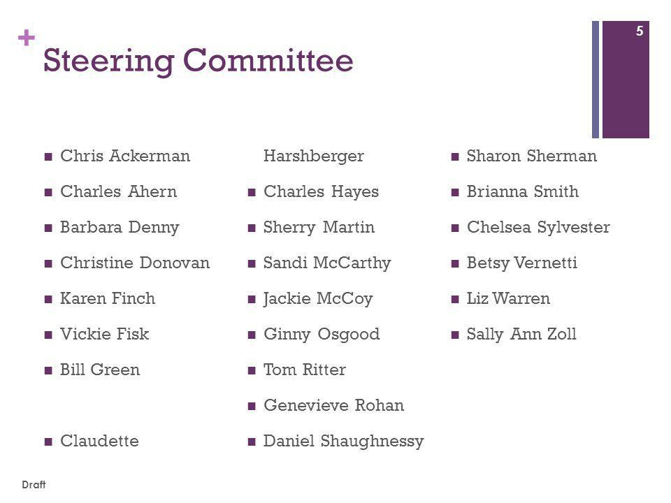 + Steering Committee Chris Ackerman Charles Ahern Barbara Denny Christine Donovan Karen Finch Vickie Fisk Bill Green Claudette Harshberger Charles Hayes Sherry Martin Sandi McCarthy Jackie McCoy Ginny Osgood Tom Ritter Genevieve Rohan Daniel Shaughnessy Sharon Sherman Brianna Smith Chelsea Sylvester Betsy Vernetti Liz Warren Sally Ann Zoll 5 Draft