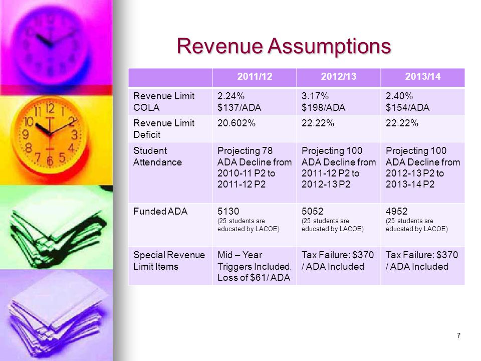 7 Revenue Assumptions 2011/122012/132013/14 Revenue Limit COLA 2.24% $137/ADA 3.17% $198/ADA 2.40% $154/ADA Revenue Limit Deficit 20.602%22.22% Student Attendance Projecting 78 ADA Decline from 2010-11 P2 to 2011-12 P2 Projecting 100 ADA Decline from 2011-12 P2 to 2012-13 P2 Projecting 100 ADA Decline from 2012-13 P2 to 2013-14 P2 Funded ADA5130 (25 students are educated by LACOE) 5052 (25 students are educated by LACOE) 4952 (25 students are educated by LACOE) Special Revenue Limit Items Mid – Year Triggers Included.