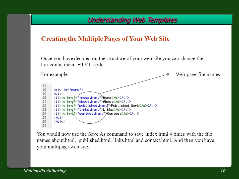 Multimedia Authoring10 Understanding Web Templates Creating the Multiple Pages of Your Web Site Once you have decided on the structure of your web sit