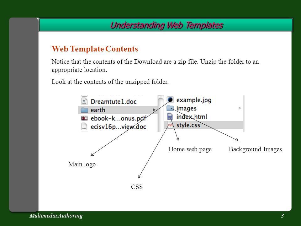 Multimedia Authoring3 Understanding Web Templates Web Template Contents Notice that the contents of the Download are a zip file. Unzip the folder to a