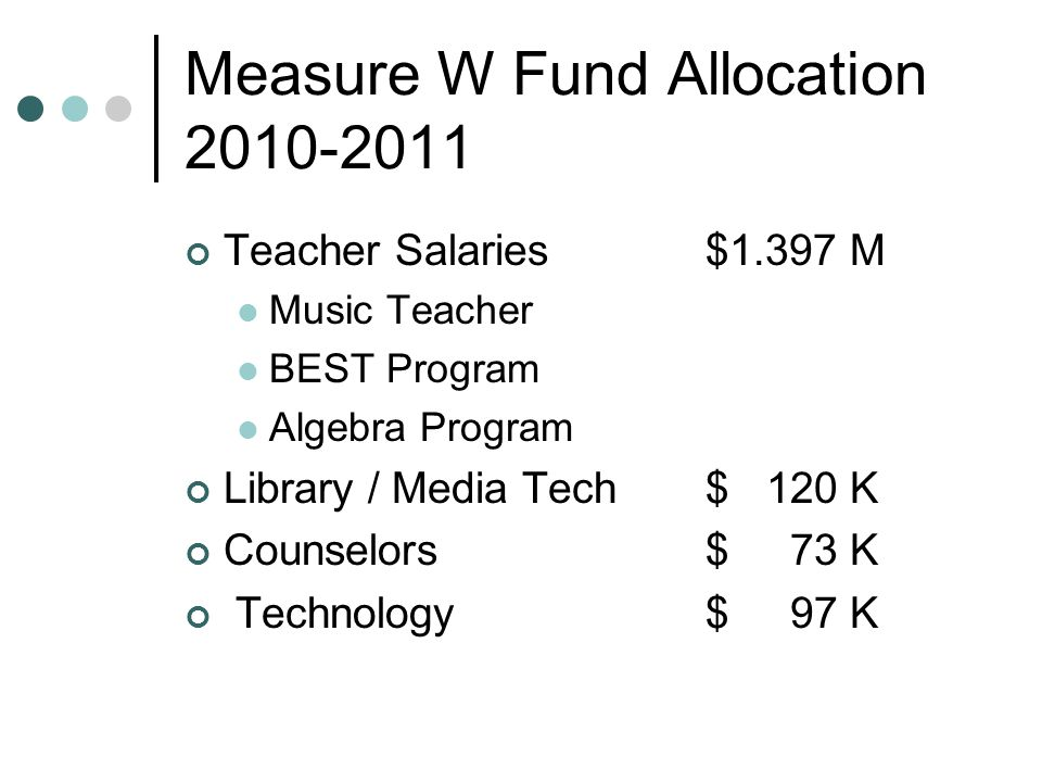 Measure W Fund Allocation 2010-2011 Teacher Salaries$1.397 M Music Teacher BEST Program Algebra Program Library / Media Tech$ 120 K Counselors$ 73 K Technology$ 97 K