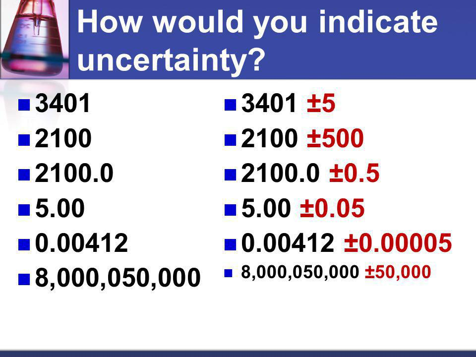 How would you indicate uncertainty? 3401 2100 2100.0 5.00 0.00412 8,000,050,000 3401 ±5 2100 ±500 2100.0 ±0.5 5.00 ±0.05 0.00412 ±0.00005 8,000,050,00