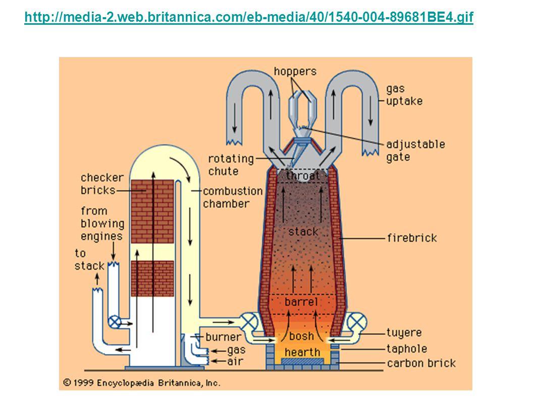 http://media-2.web.britannica.com/eb-media/40/1540-004-89681BE4.gif
