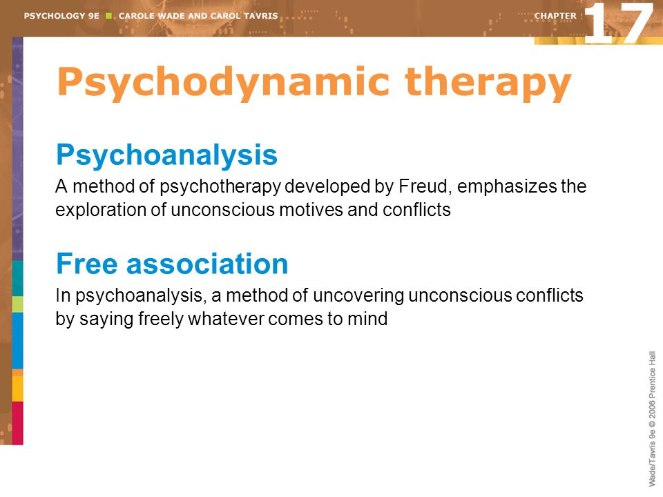 Psychodynamic therapy Psychoanalysis A method of psychotherapy developed by Freud, emphasizes the exploration of unconscious motives and conflicts Fre