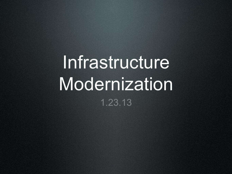 Infrastructure Modernization 1.23.13