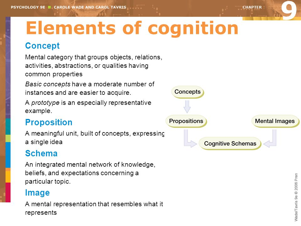 Defining intelligence Intelligence An inferred characteristic of an individual, usually defined as the ability to profit from experience, acquire knowledge, think abstractly, act purposefully, or adapt to changes in the environment g factor A general intellectual ability assumed by many theorists to underlie specific mental abilities and talents 9