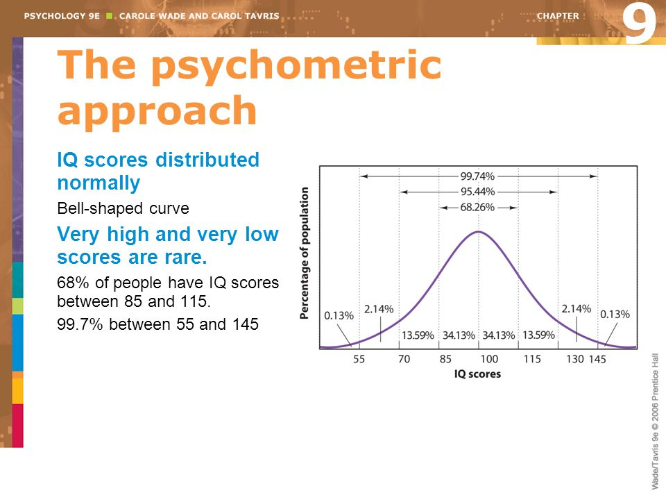 The psychometric approach IQ scores distributed normally Bell-shaped curve Very high and very low scores are rare. 68% of people have IQ scores betwee