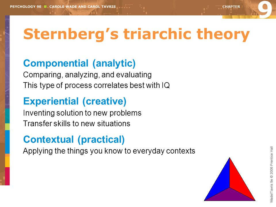 Sternberg's triarchic theory Componential (analytic) Comparing, analyzing, and evaluating This type of process correlates best with IQ Experiential (c