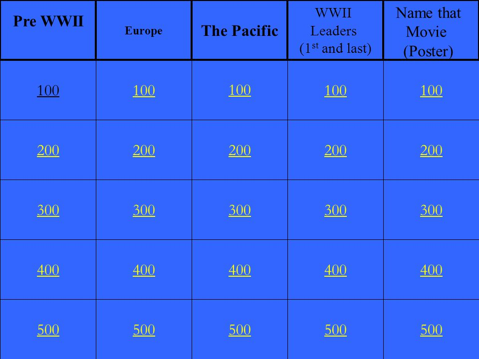 What battle was the turning point of the War in the Pacific for the Allied Powers?