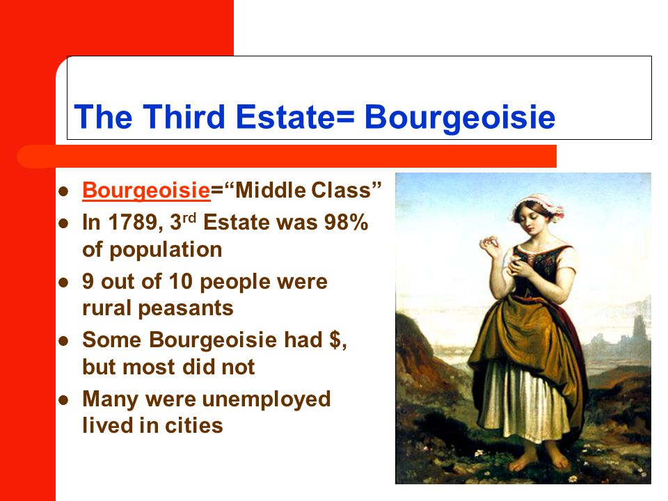 The Third Estate= Bourgeoisie Bourgeoisie= Middle Class In 1789, 3 rd Estate was 98% of population 9 out of 10 people were rural peasants Some Bourgeoisie had $, but most did not Many were unemployed lived in cities