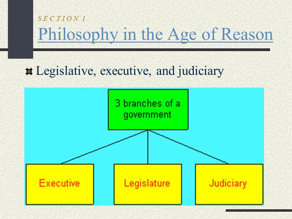 S E C T I O N 1 Philosophy in the Age of Reason Legislative, executive, and judiciary