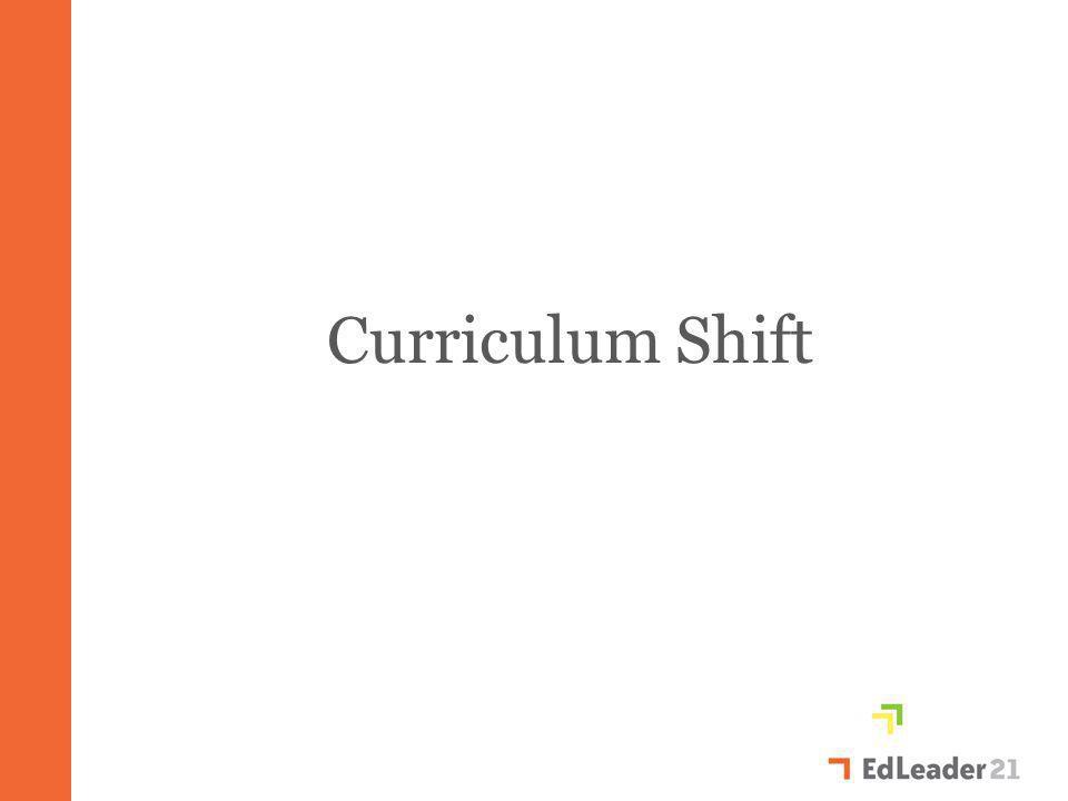 Curriculum Shift