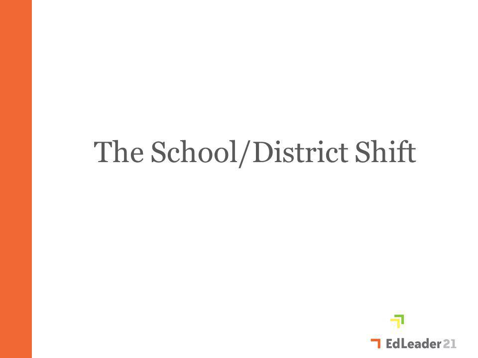 The School/District Shift