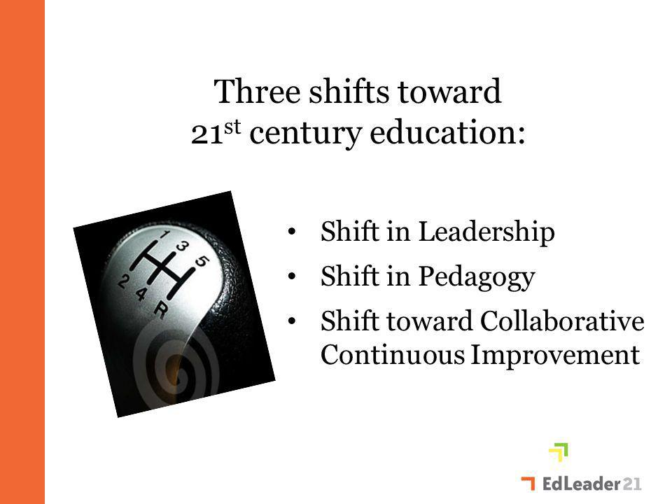 Shift in Leadership Shift in Pedagogy Shift toward Collaborative Continuous Improvement Three shifts toward 21 st century education:
