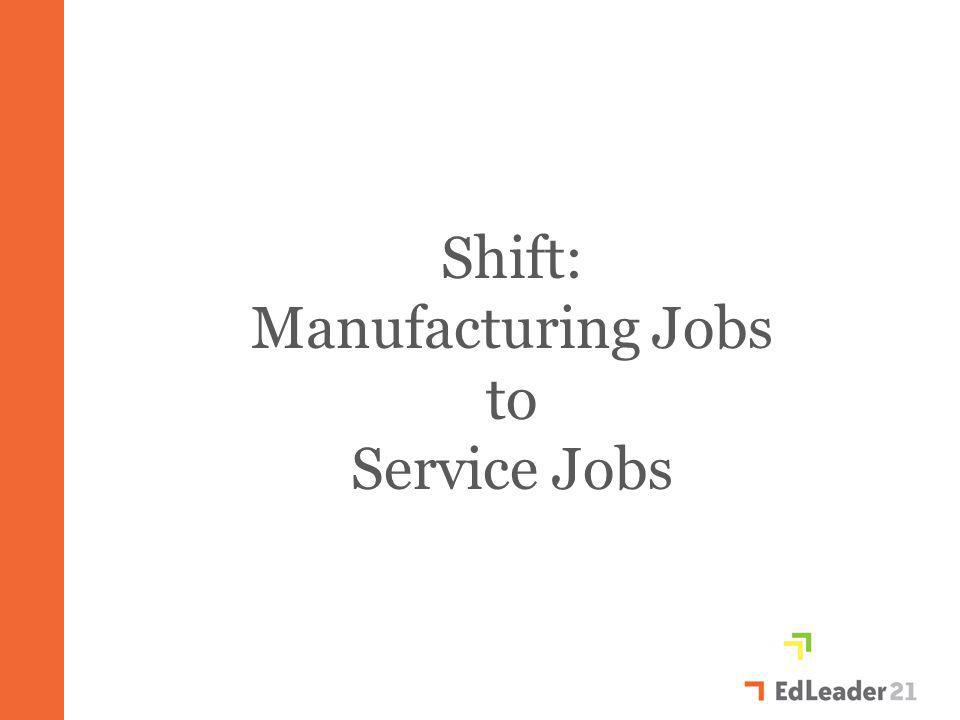 Shift: Manufacturing Jobs to Service Jobs