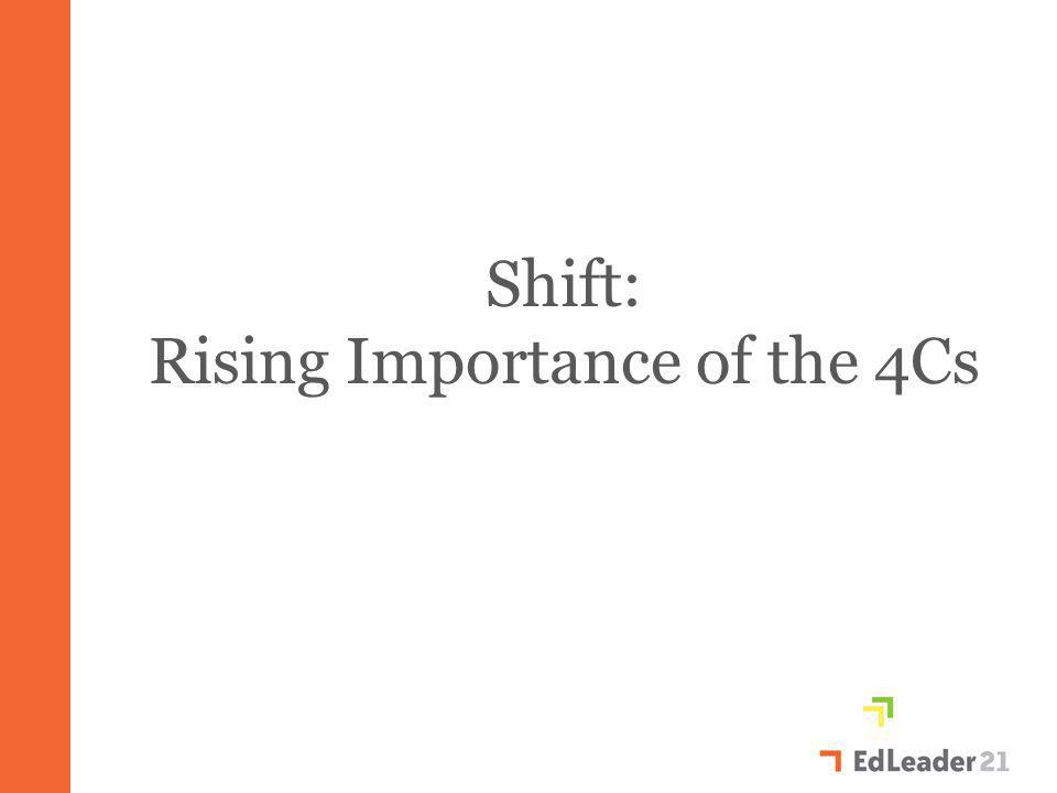 Shift: Rising Importance of the 4Cs
