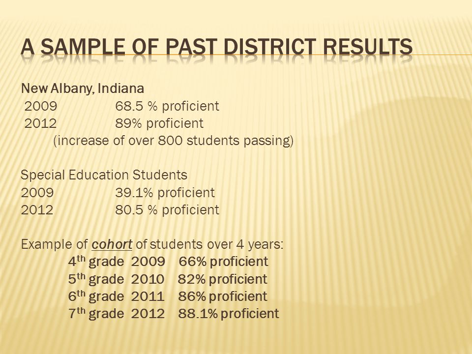 New Albany, Indiana 200968.5 % proficient 2012 89% proficient (increase of over 800 students passing) Special Education Students 200939.1% proficient 201280.5 % proficient Example of cohort of students over 4 years: 4 th grade 2009 66% proficient 5 th grade 2010 82% proficient 6 th grade 2011 86% proficient 7 th grade 2012 88.1% proficient