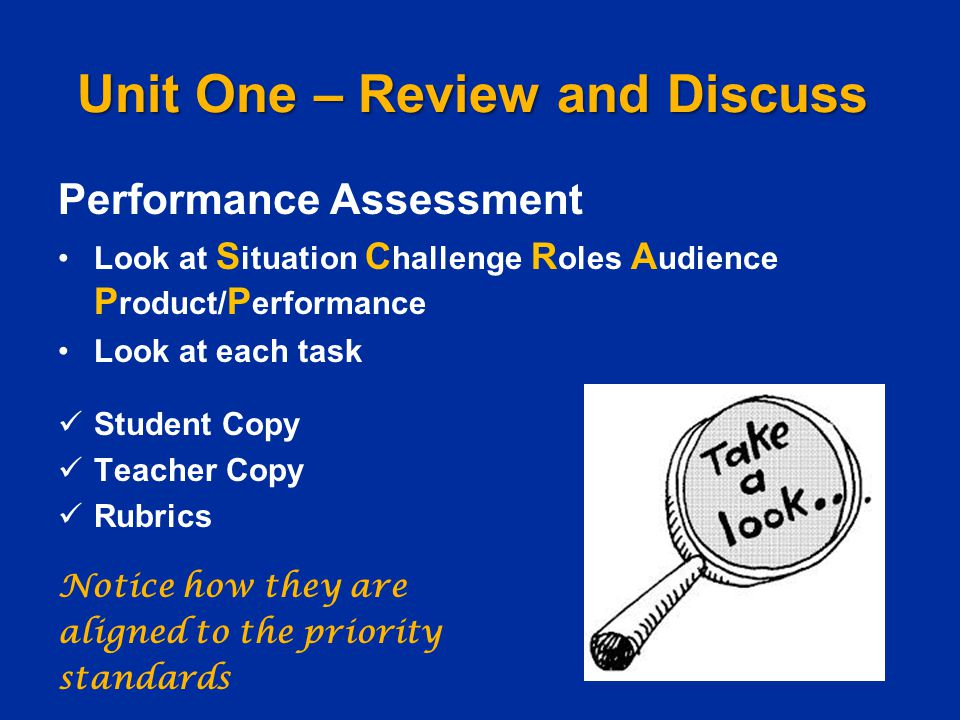Unit One – Review and Discuss Performance Assessment Look at S ituation C hallenge R oles A udience P roduct/ P erformance Look at each task Student C