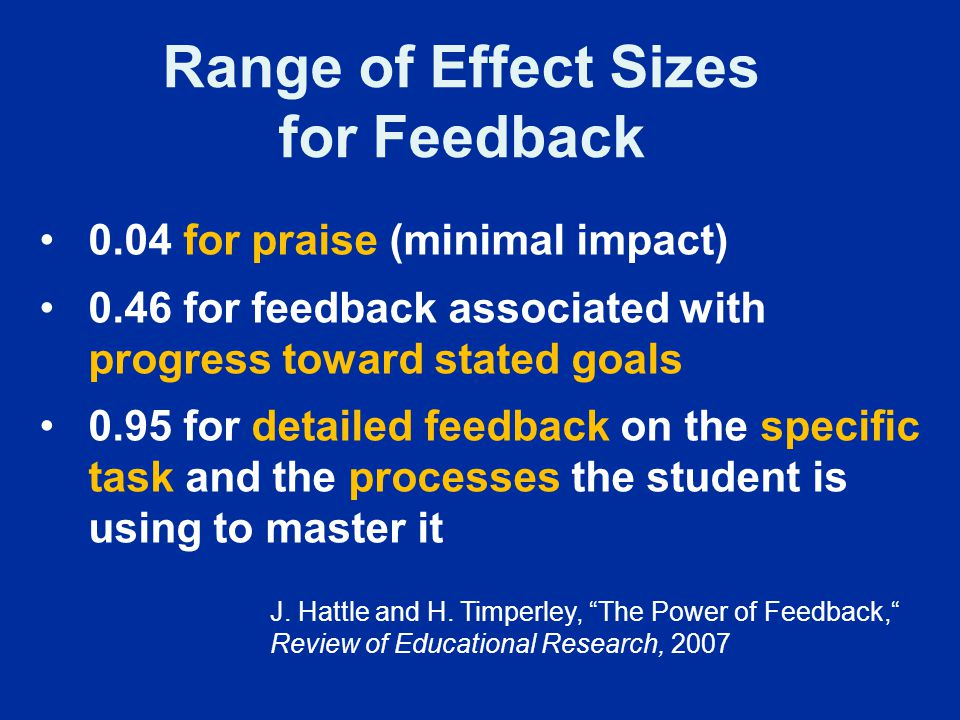 Range of Effect Sizes for Feedback 0.04 for praise (minimal impact) 0.46 for feedback associated with progress toward stated goals 0.95 for detailed f