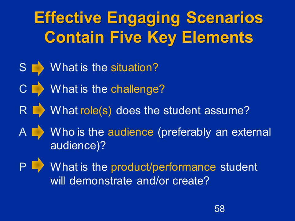 Effective Engaging Scenarios Contain Five Key Elements S What is the situation.