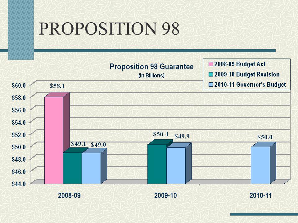PROPOSITION 98 2008-092009-102010-11