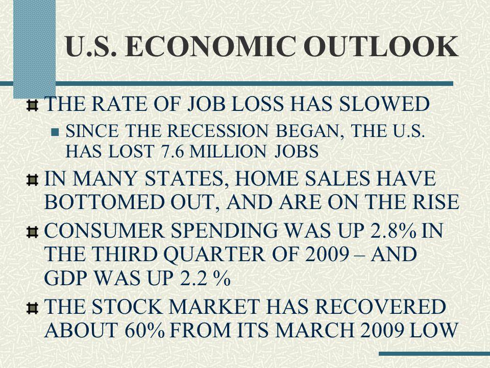 U.S.ECONOMIC OUTLOOK 2008 2009 Source: U.S.