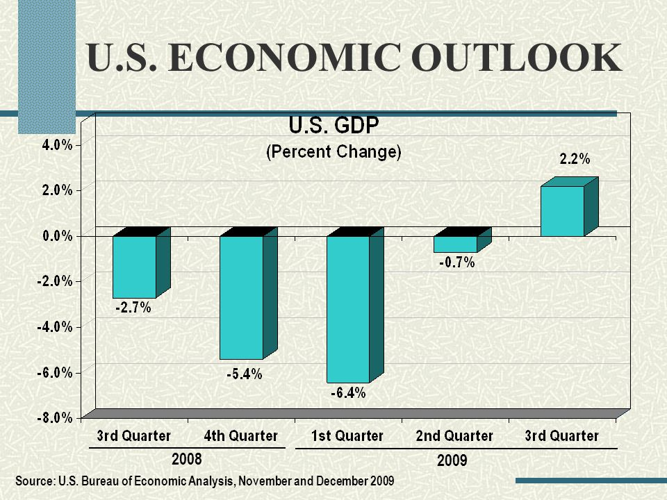 THE ECONOMIC CRISIS IS NOT OVER IN CALIFORNIA 2010-11 AND 2011-12 WILL BE THE TOUGHEST YEARS OF THE RECESSION UNEMPLOYMENT WILL BE KEY, AND IT REMAINS HIGH – 12.4% IN CALIFORNIA COMPARED TO THE NATIONAL AVERAGE OF ABOUT 10.0% THE RECOVERY WILL BE SLOW – IT WILL TAKE SEVERAL YEARS TO ATTAIN 2007-08 LEVELS OF FUNDING AGAIN