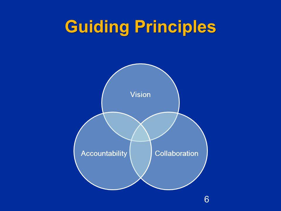 Guiding Principles Vision CollaborationAccountability 6