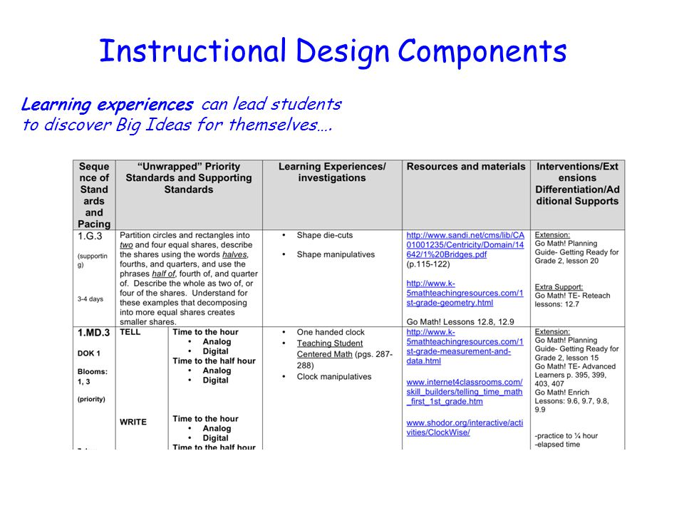 Instructional Design Components Learning experiences can lead students to discover Big Ideas for themselves…. 82
