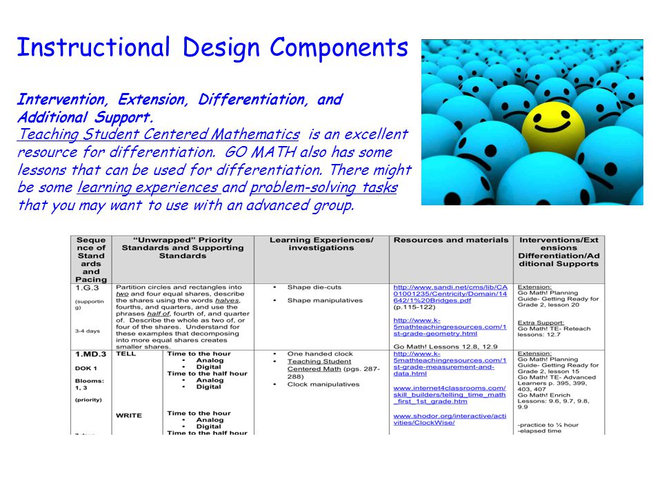 Instructional Design Components Intervention, Extension, Differentiation, and Additional Support. Teaching Student Centered Mathematics is an excellen