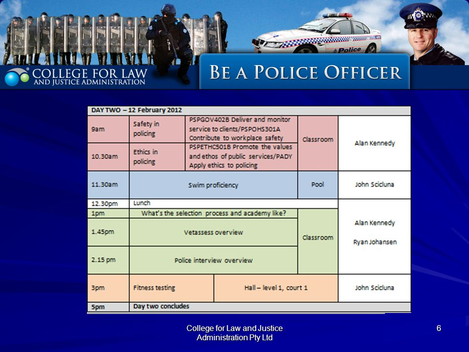VICTORIA POLICE ACADEMY Activity – as a group, list what you think happens – what will I expect.