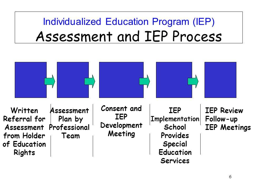 27 Special Education Federal Law for the Provision of Special Education Services –IDEA Educational services provided in public schools based on law Individuals with Disabilities Education Act (IDEA) renamed in 1991.