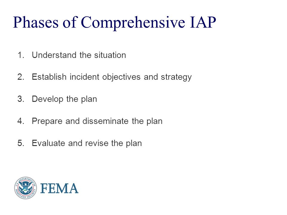 Presenter's Name June 17, 2003 Phases of Comprehensive IAP 1.Understand the situation 2.Establish incident objectives and strategy 3.Develop the plan
