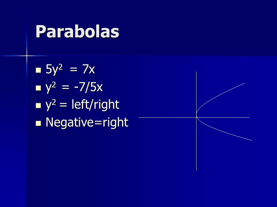 Parabolas 5y 2 = 7x 5y 2 = 7x y 2 = -7/5x y 2 = -7/5x y 2 = left/right y 2 = left/right Negative=right Negative=right