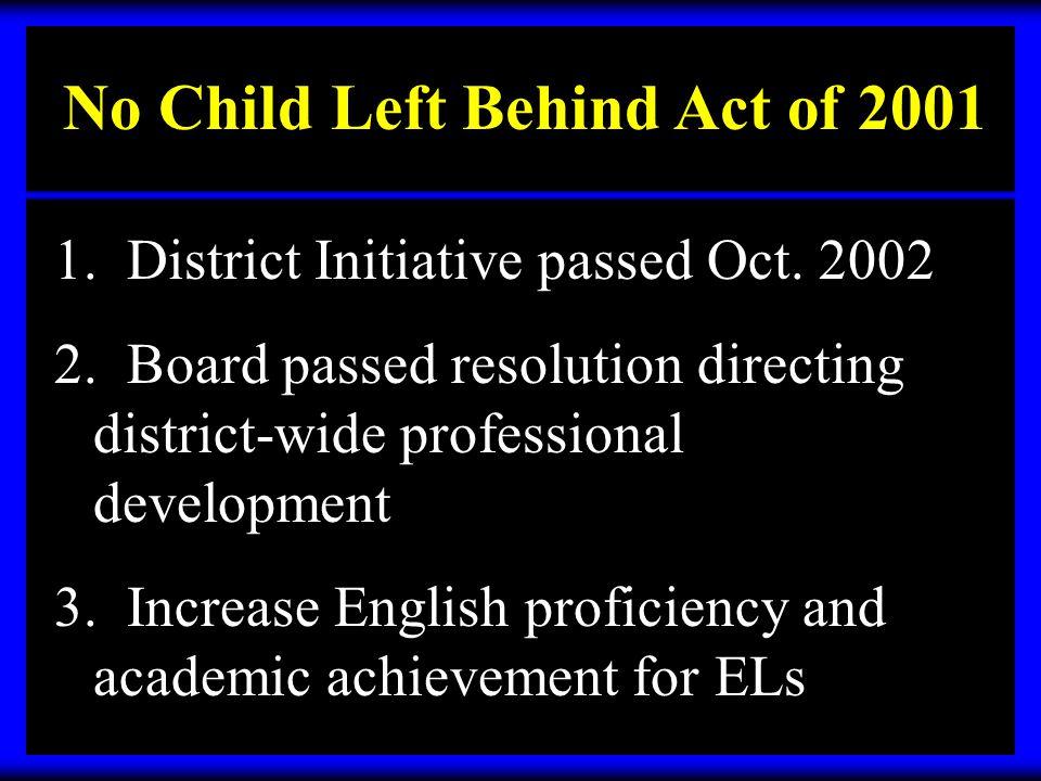Title III ELD Initiative Goals 1.Improve English Learner Programs 2.