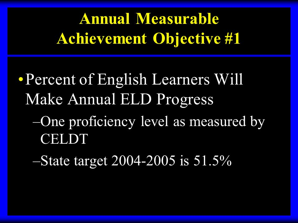 Enhanced IE! Lesson 4 Day 4 (page 18) Review prior learning Review and Introduce New Objectives