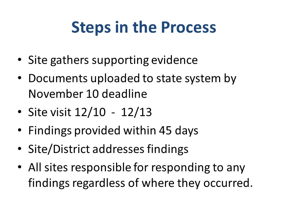 Site gathers supporting evidence Documents uploaded to state system by November 10 deadline Site visit 12/10 - 12/13 Findings provided within 45 days Site/District addresses findings All sites responsible for responding to any findings regardless of where they occurred.