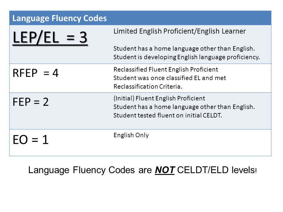 Language Fluency Codes LEP/EL = 3 Limited English Proficient/English Learner Student has a home language other than English. Student is developing Eng